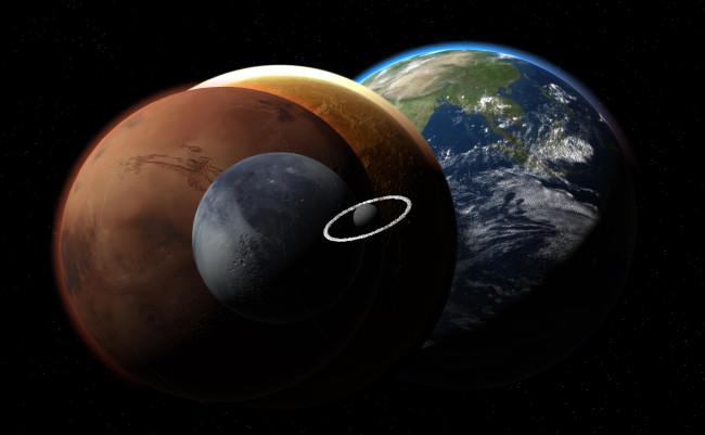Chariklo, Pluto, Mars, Venus, & Earth
