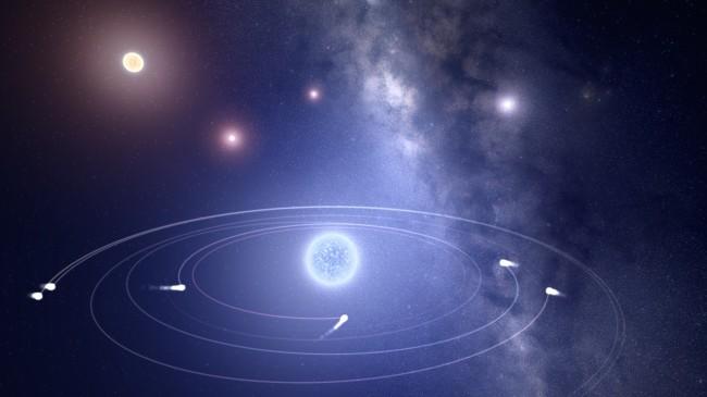 Universe Sandbox ² - Star Glow System