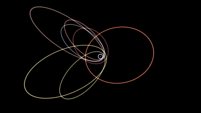 There's only a 1 in 15,000 chance that the clustering of the orbits on the left is coincidental. Another explanation is the gravitational influence of a ninth planet, whose orbit is represented by the yellow line on the right. (from Universe Sandbox ²)